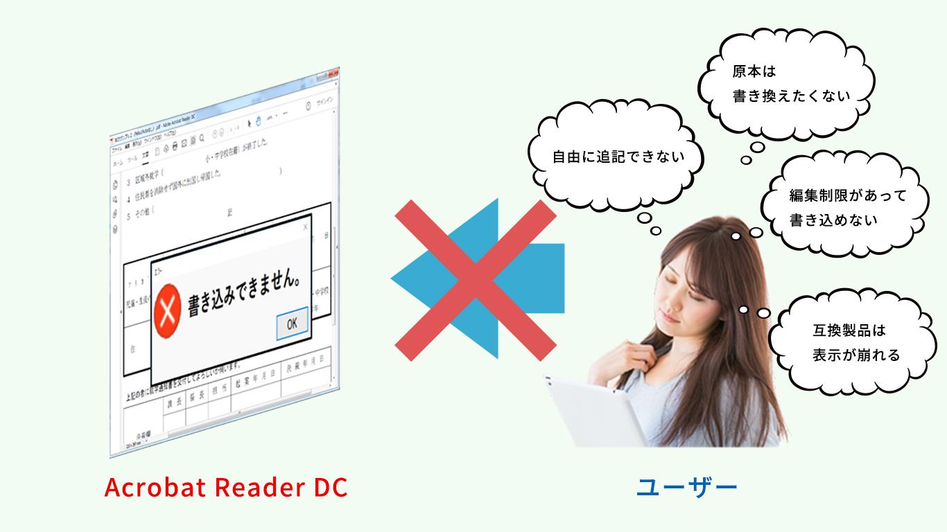 ソフト pdf 書き込み