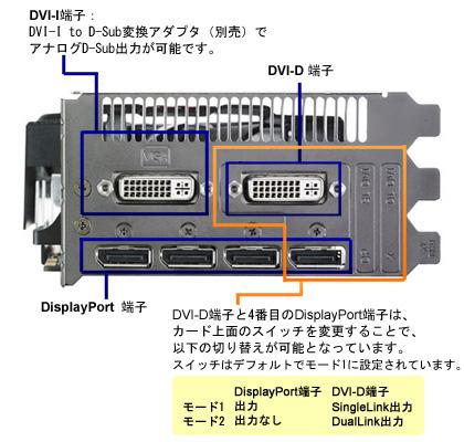 VGA] DVI で DualLink 出力を行...